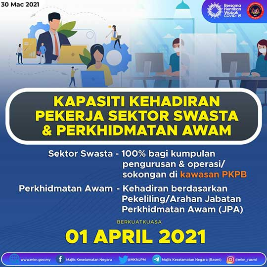 MKN : Work From Home Directive Ends On 31 March 2021!