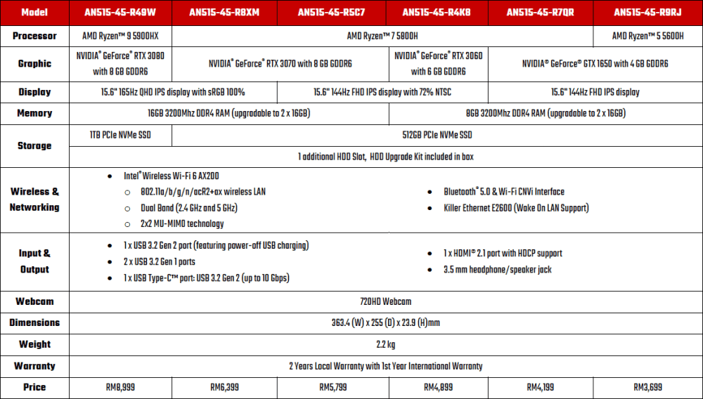 2021 Acer Nitro 5 AN515-45 specifications