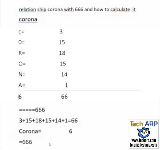 Coronavirus 666 calculation