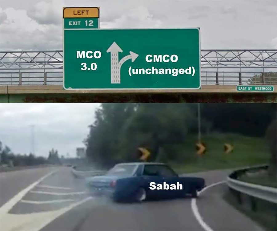 Sabah Sticks With CMCO, Sarawak Maybe Too!