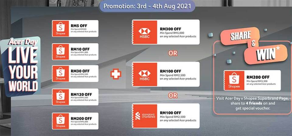 2021 Acer Day vouchers