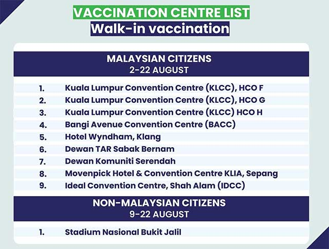Klang Valley Walk In Vaccination PPVs