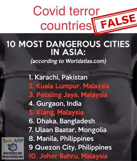 Malaysia Has 4 Most Dangerous COVID-19 Cities In Asia?