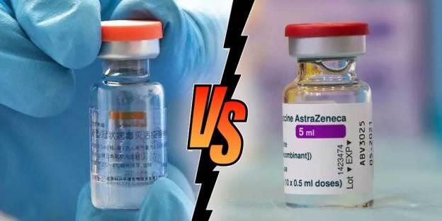 AstraZeneca vs. Sinovac : Performance Vs. Gamma Variant