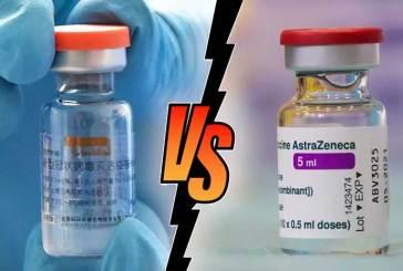 AstraZeneca vs. Sinovac : Efficacy Against Gamma Variant