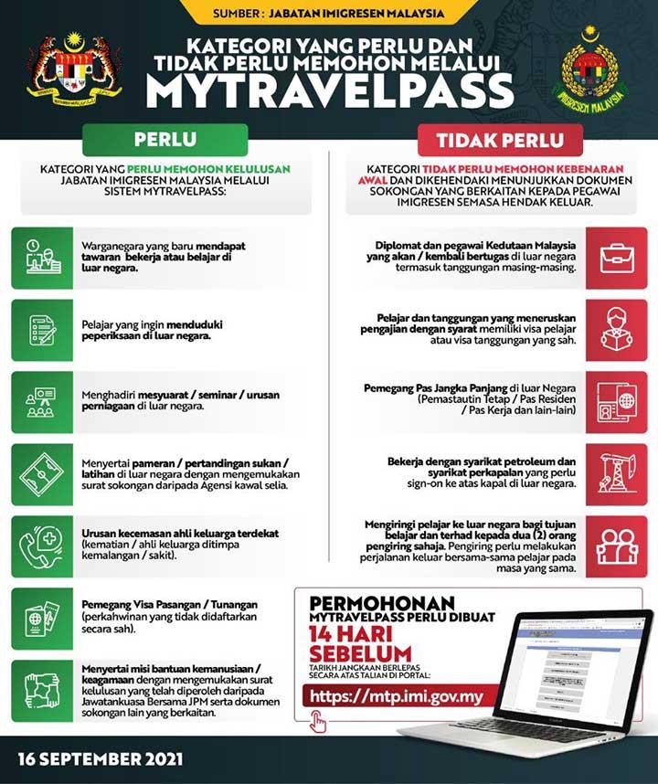 MyTravelPass details poster
