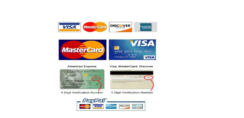 Credit cards for Virtual store
