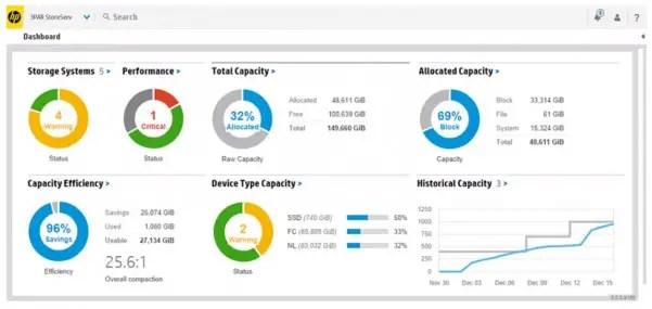 HP New Management console for 3PAR « Hazem Bahgat