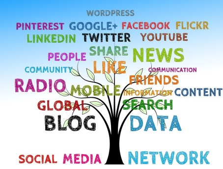 Is Blogging and Social Media Inter-Connected?
