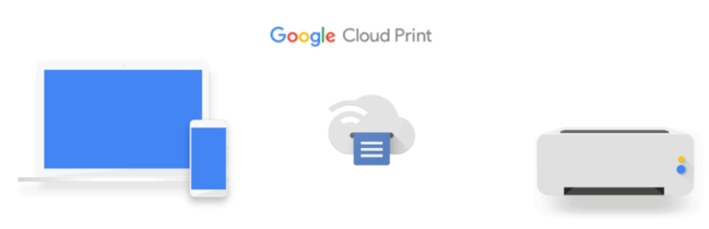 how to print using google cloud print