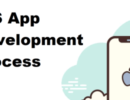 iOS App Development Process.png