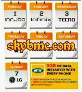 Jumia market Free data plan