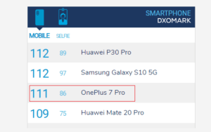 Dxomark test for oneplus 7 smartphones