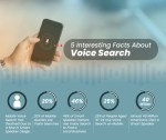 Here Are 5 Interesting Facts About Voice Search That You May Not Know