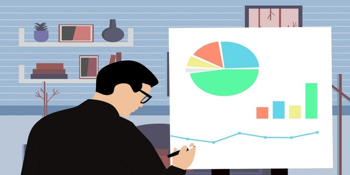 Scope of Financial Analyst
