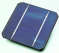Pros & Cons Of Solar Energy