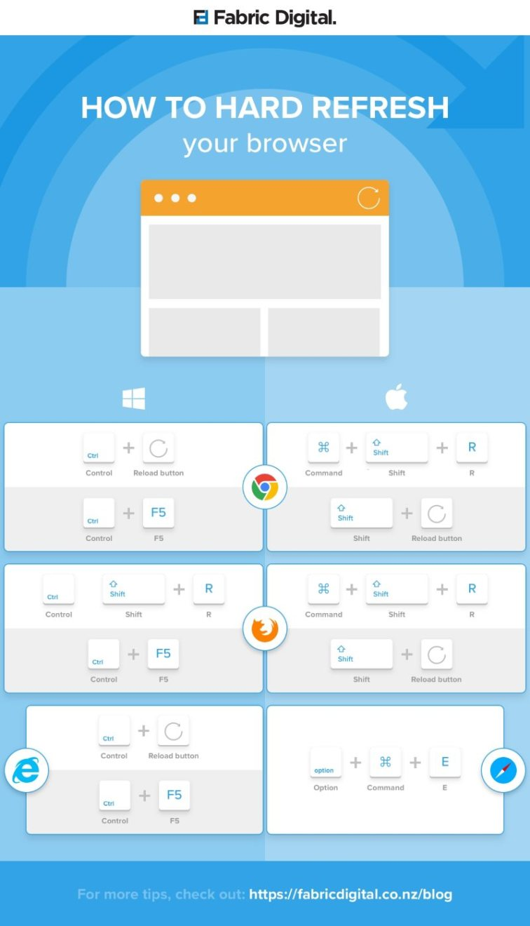 How to hard refresh browser infographic