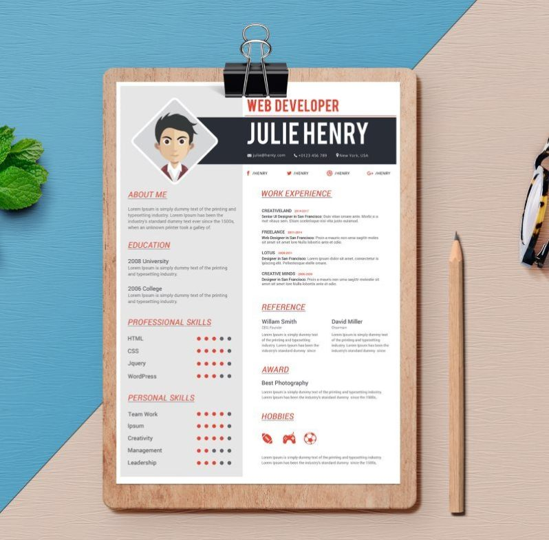 Free Professional Resume CV Template