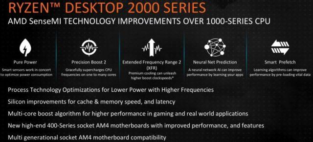 SenseMI di AMD Ryzen 2000