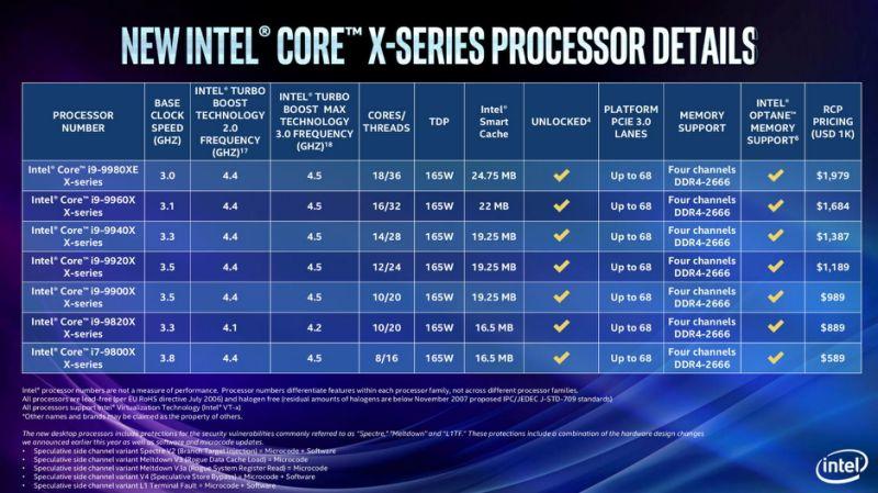 Intel di nona generazione serie X
