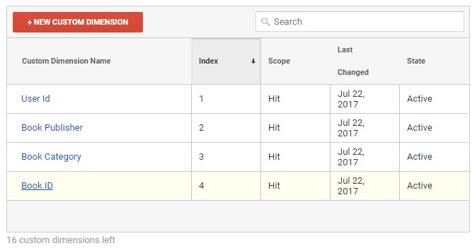 Google Analytics Custom Dimensions