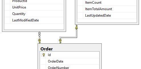 Order Database