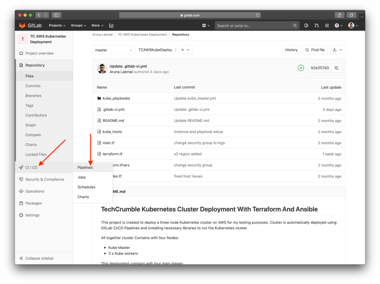 Kubernetes Cluster With Terraform, Ansible And GitLab CI pipelines