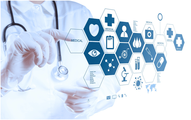 How Technology Helps in Medical Field