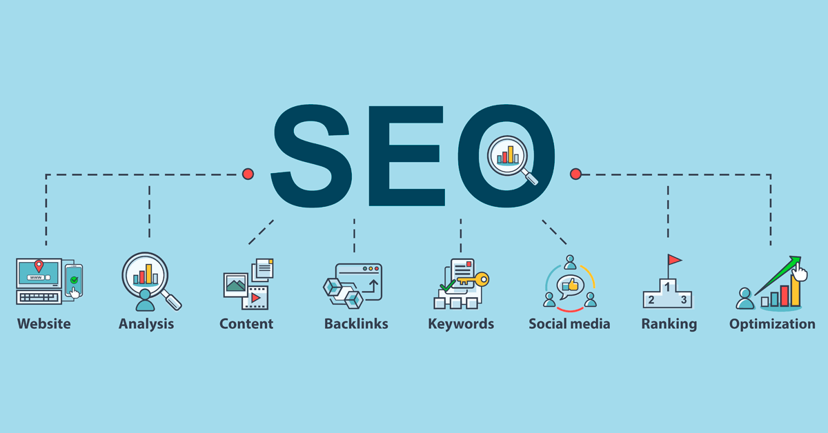 What Is Viral SEO Marketing on the web?