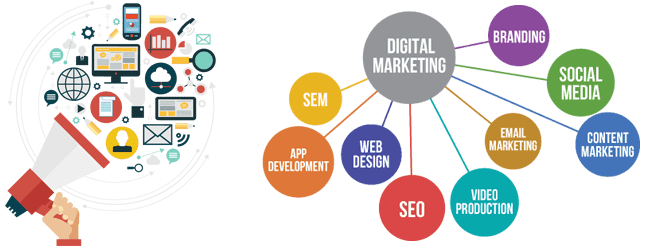 SEO Benefits – Advantages Of Using SEO Service In India