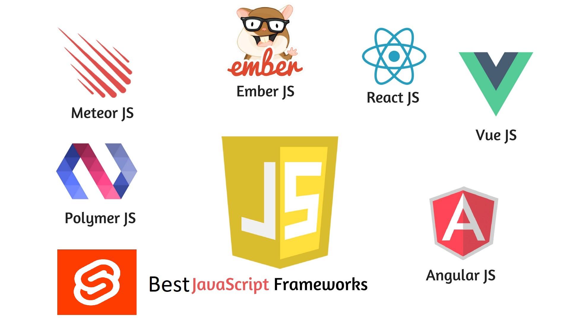 Most Popular JS Frameworks in 2021