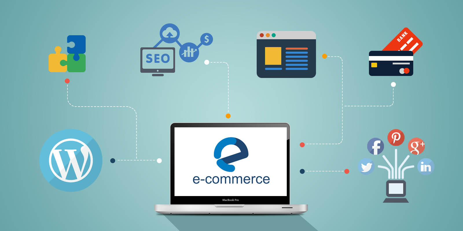 How to Set Up an E-Commerce Site
