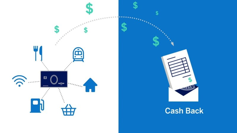 What is a Cashback Program, and How Does it Work?