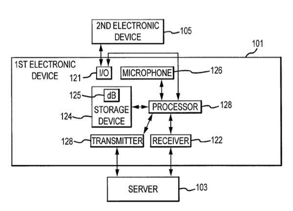 ControlMacBookPro2012iMac-2-patent.jpg