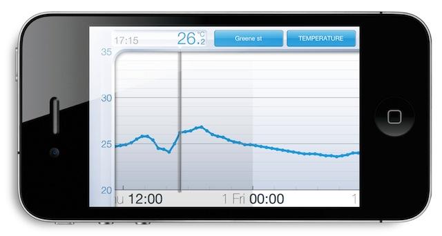 Netatmo_App_hd_curves-eng-metric.jpg