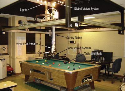 Deep Green: pool playing robot -