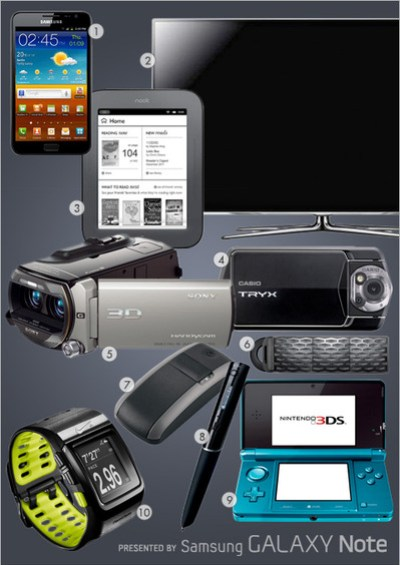 Samsung_International_Techie_Gifts_Post_Slice.jpg