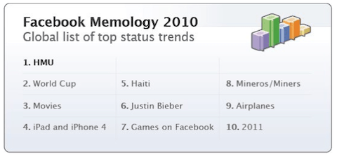 facebook trends.png