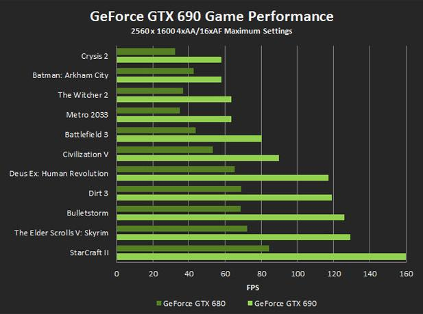 gtx-690-specs.jpg