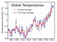 instrumental_temperature_record.png
