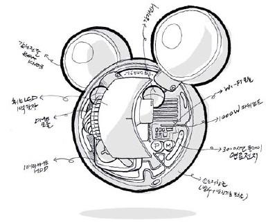 mickey-mouse-mp3.jpg