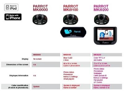 parrot-specs.jpg