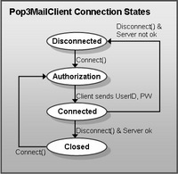 pop3-email-mobile-nokia-ovi-email.jpg