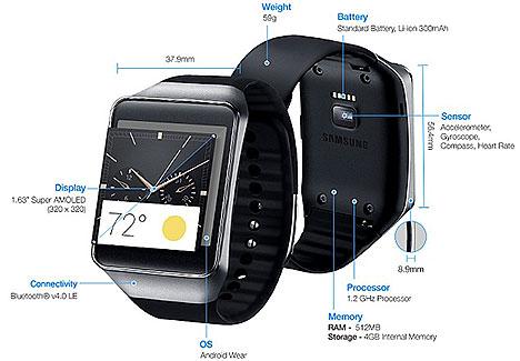 samsung-gear-live-smartwatch-specs.jpg