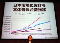 uk-console-sales-22-million.jpg