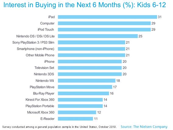 us-xmas-kids-chart.png