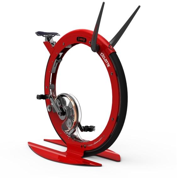 ciclette
