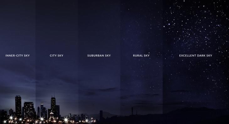 Light Pollution artwork