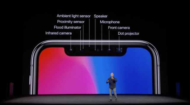 iPhoneXdisplay.png
