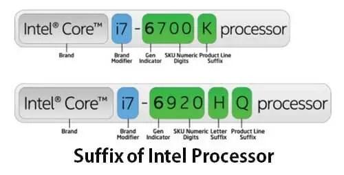 Suffix of Intel Processor